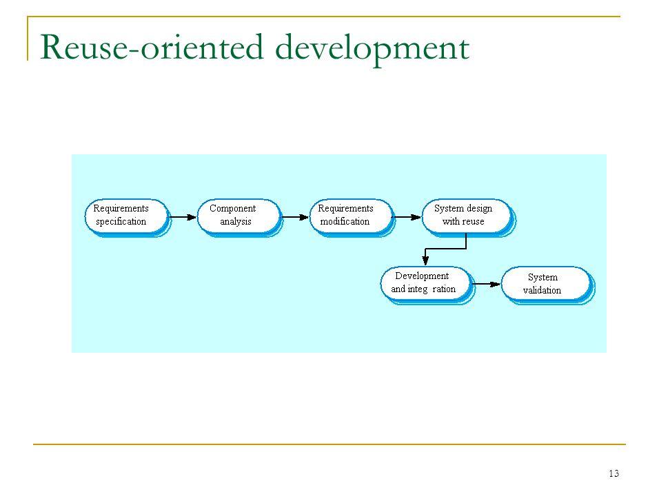 13 Reuse-oriented development