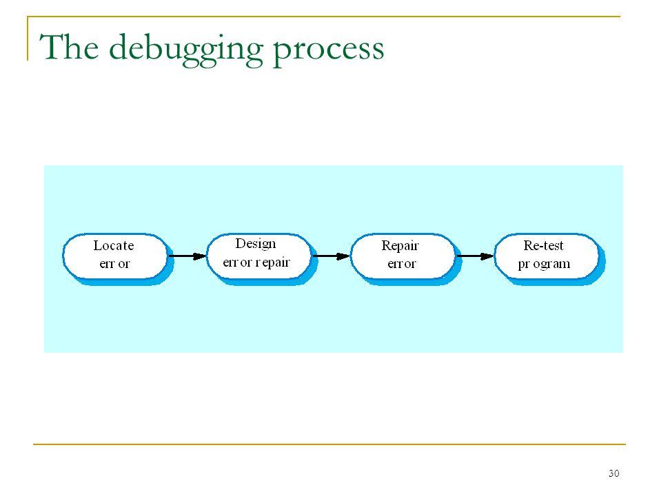 30 The debugging process