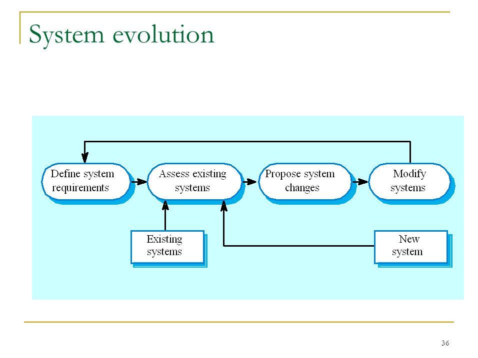 36 System evolution