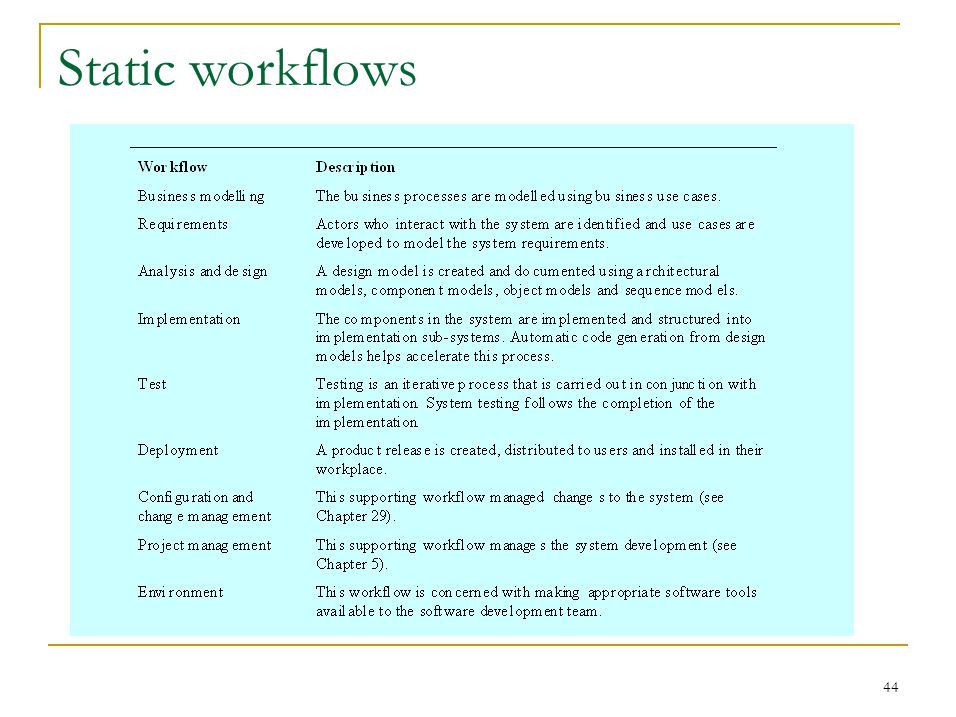 44 Static workflows