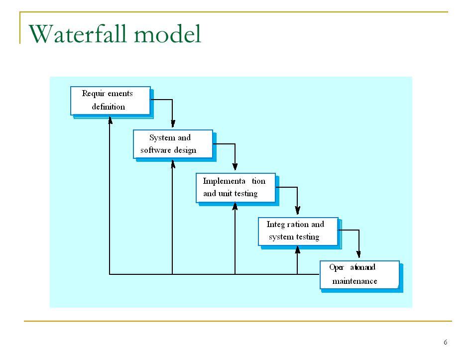 6 Waterfall model