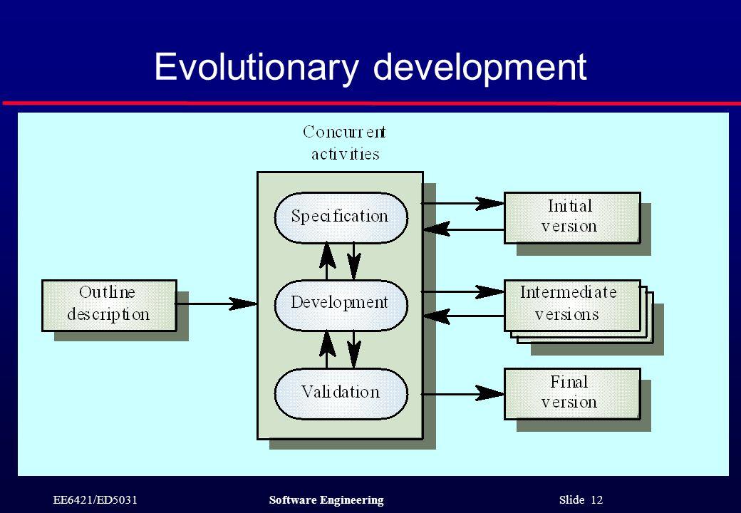 EE6421/ED5031Software Engineering Slide 12 Evolutionary development