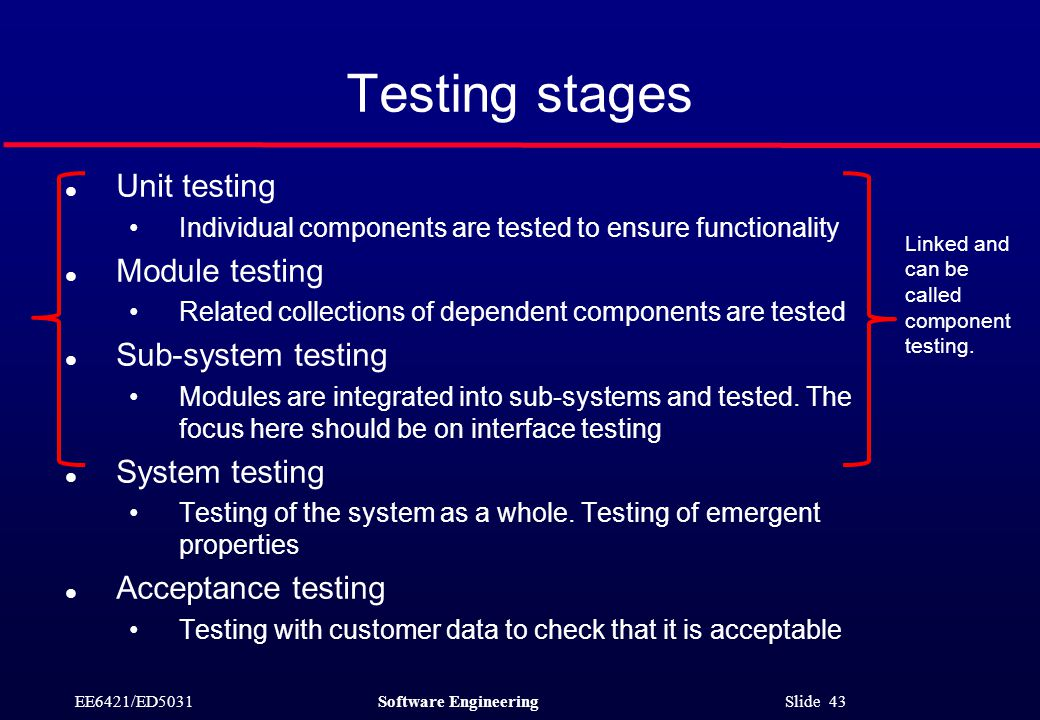 EE6421/ED5031Software Engineering Slide 43 Testing stages l Unit testing Individual components are tested to ensure functionality l Module testing Related collections of dependent components are tested l Sub-system testing Modules are integrated into sub-systems and tested.