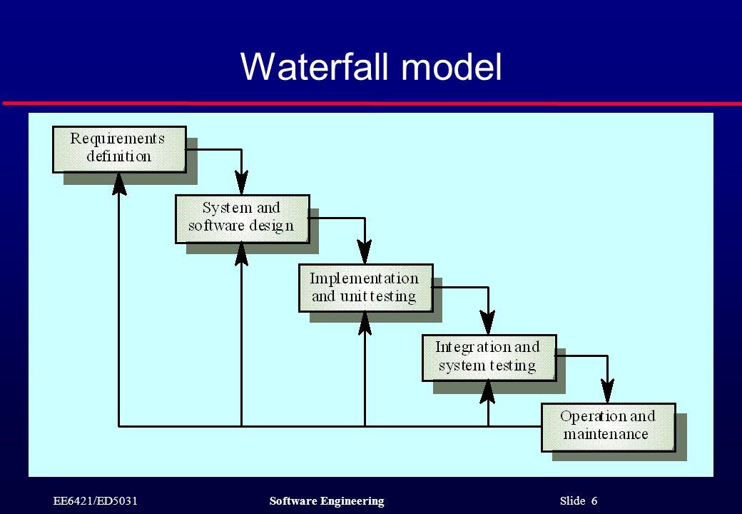 EE6421/ED5031Software Engineering Slide 6 Waterfall model