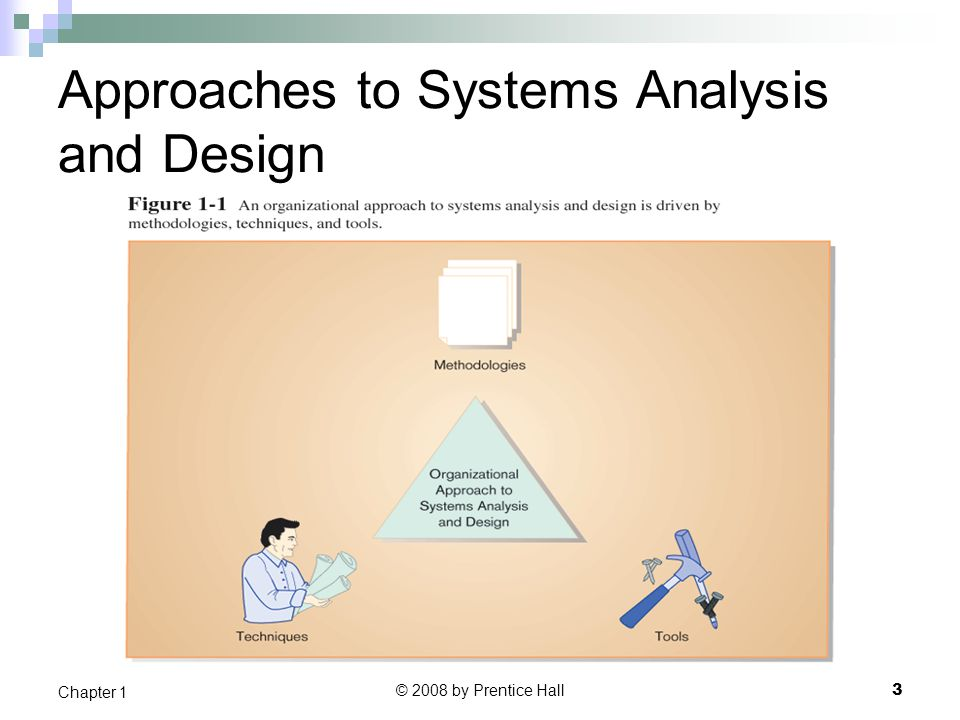 © 2008 by Prentice Hall 3 Chapter 1 Approaches to Systems Analysis and Design