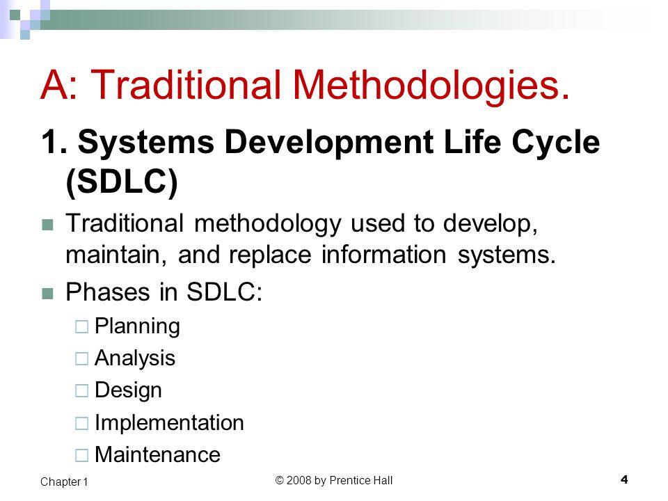 B: Rapid Application Methodologies.(Cont..) 1.