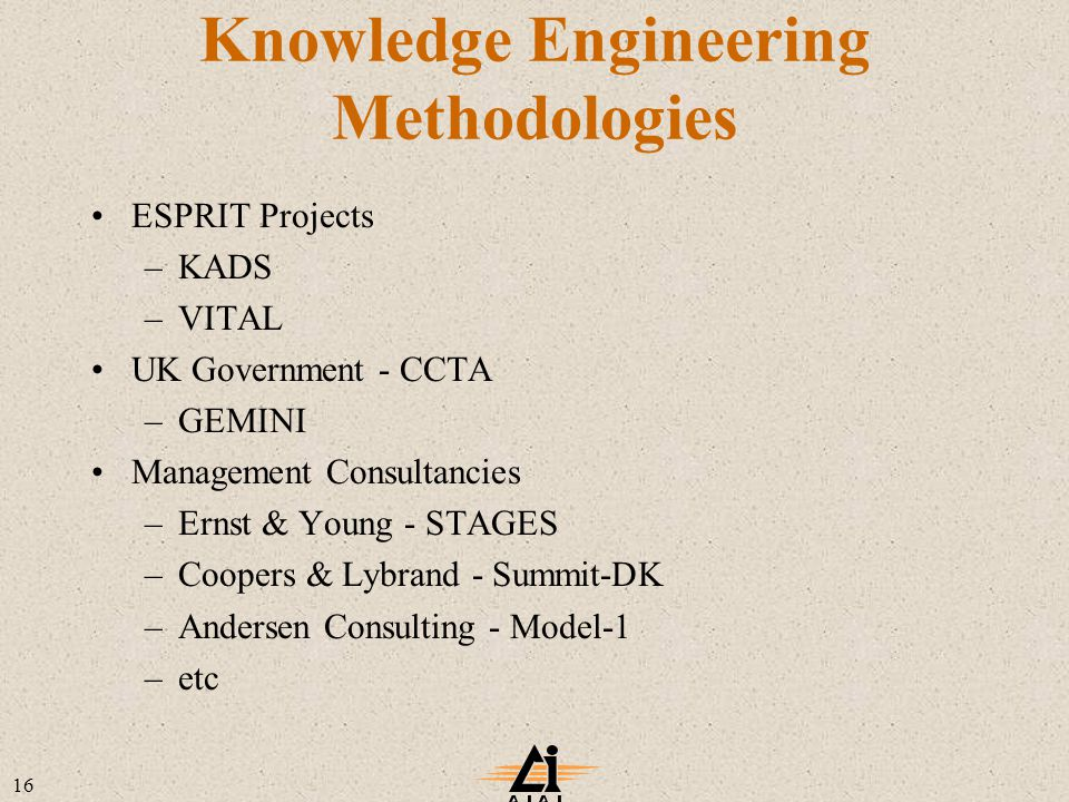 16 Knowledge Engineering Methodologies ESPRIT Projects –KADS –VITAL UK Government - CCTA –GEMINI Management Consultancies –Ernst & Young - STAGES –Coopers & Lybrand - Summit-DK –Andersen Consulting - Model-1 –etc