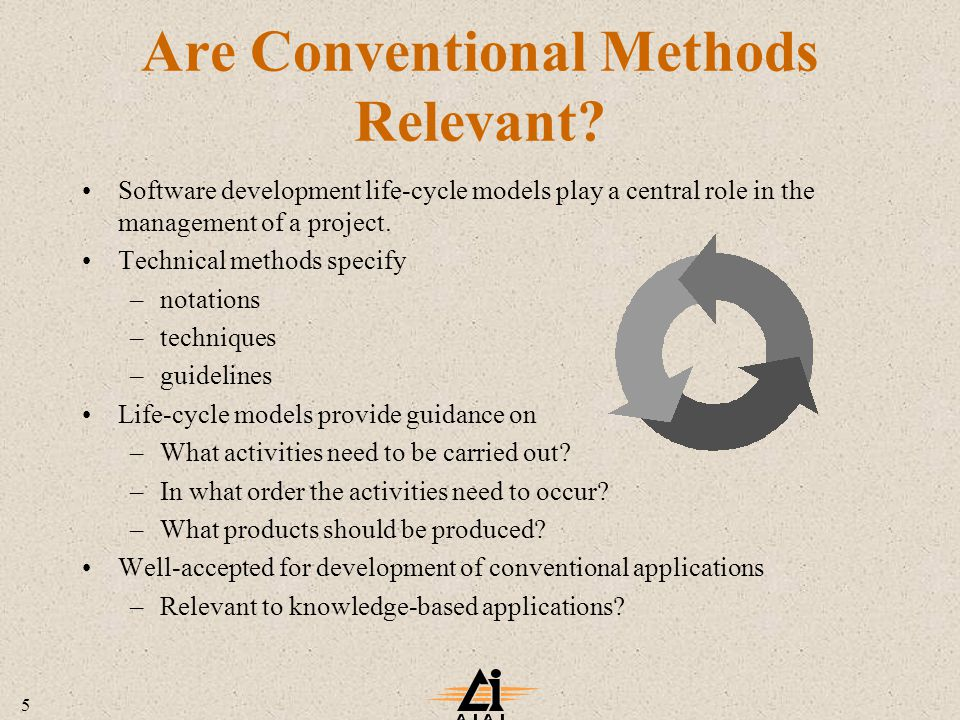 5 Are Conventional Methods Relevant.
