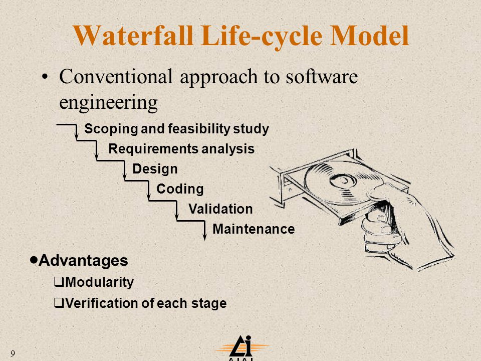 9 Waterfall Life-cycle Model Conventional approach to software engineering Maintenance Validation Coding Design Requirements analysis Scoping and feasibility study  Advantages qModularity qVerification of each stage