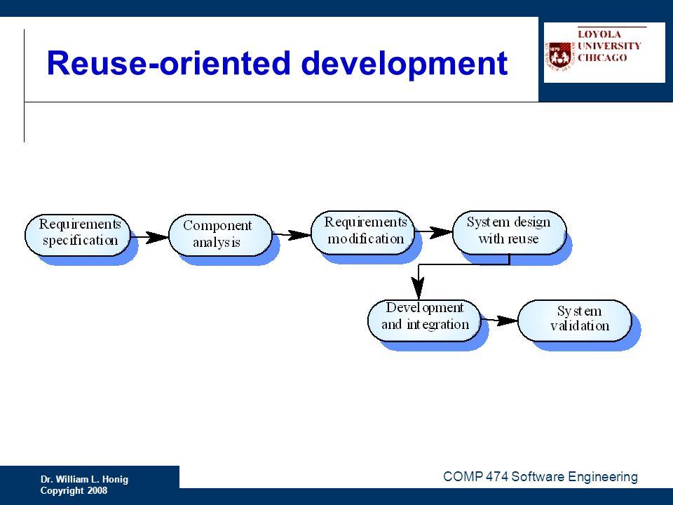 Dr. William L. Honig Copyright 2008 COMP 474 Software Engineering Reuse-oriented development
