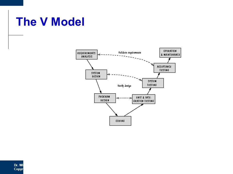 Dr. William L. Honig Copyright 2008 COMP 474 Software Engineering The V Model
