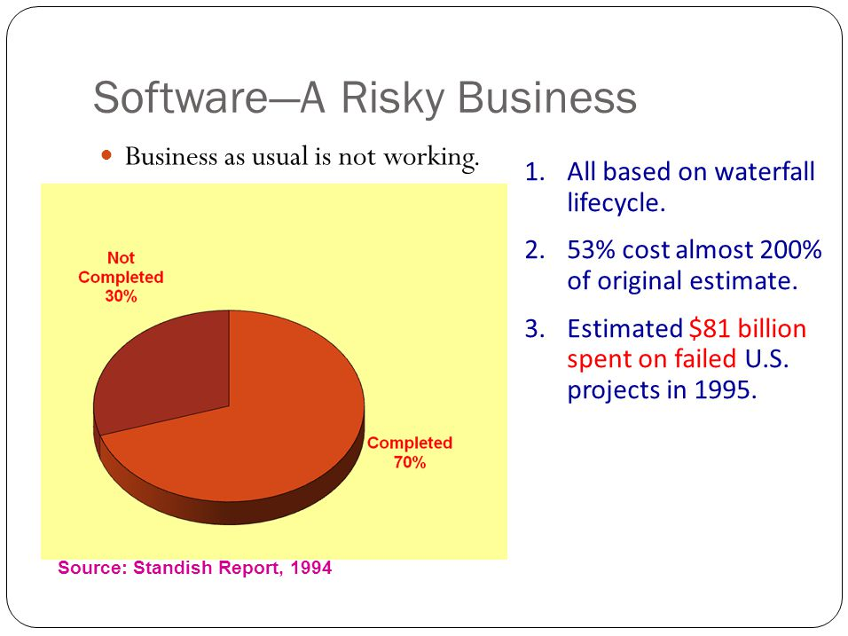 Software—A Risky Business Business as usual is not working.