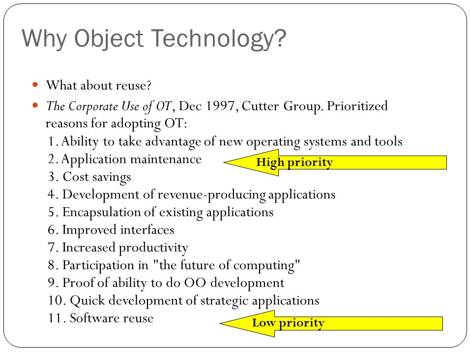 Why Object Technology. What about reuse. The Corporate Use of OT, Dec 1997, Cutter Group.