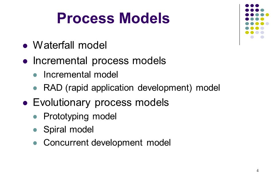 25 inception The Unified Process (UP) inception elaboration