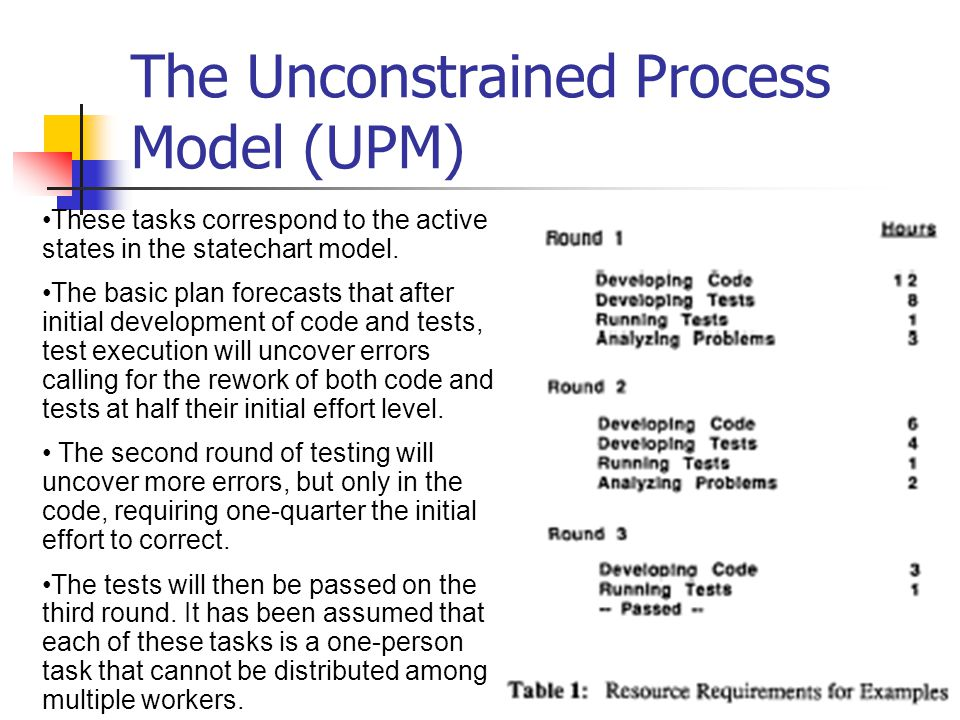 39 The Unconstrained Process Model (UPM) These tasks correspond to the active states in the statechart model.