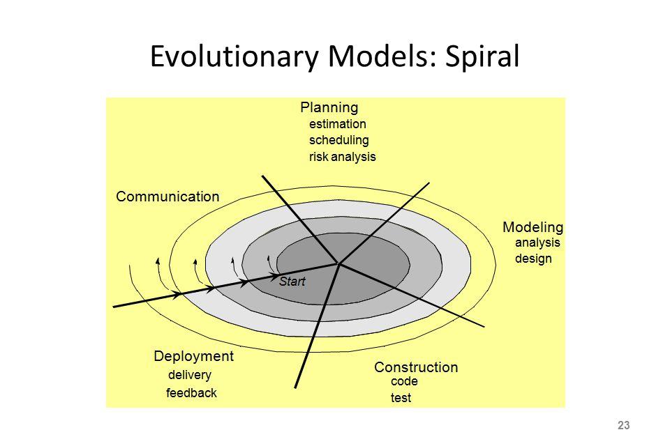 Evolutionary Models: Spiral 23