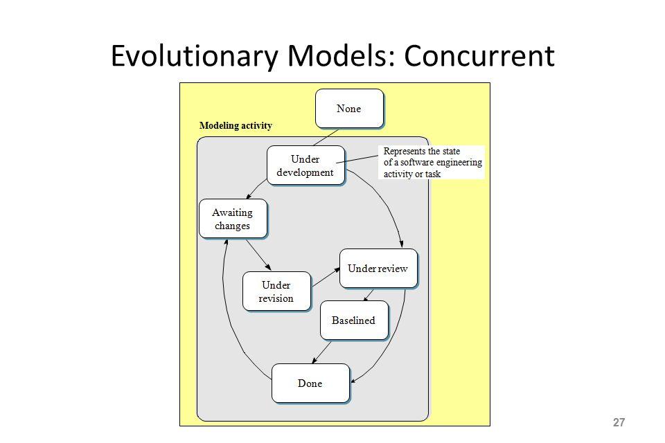 Evolutionary Models: Concurrent 27