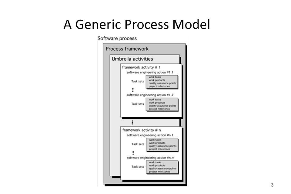 A Generic Process Model 3