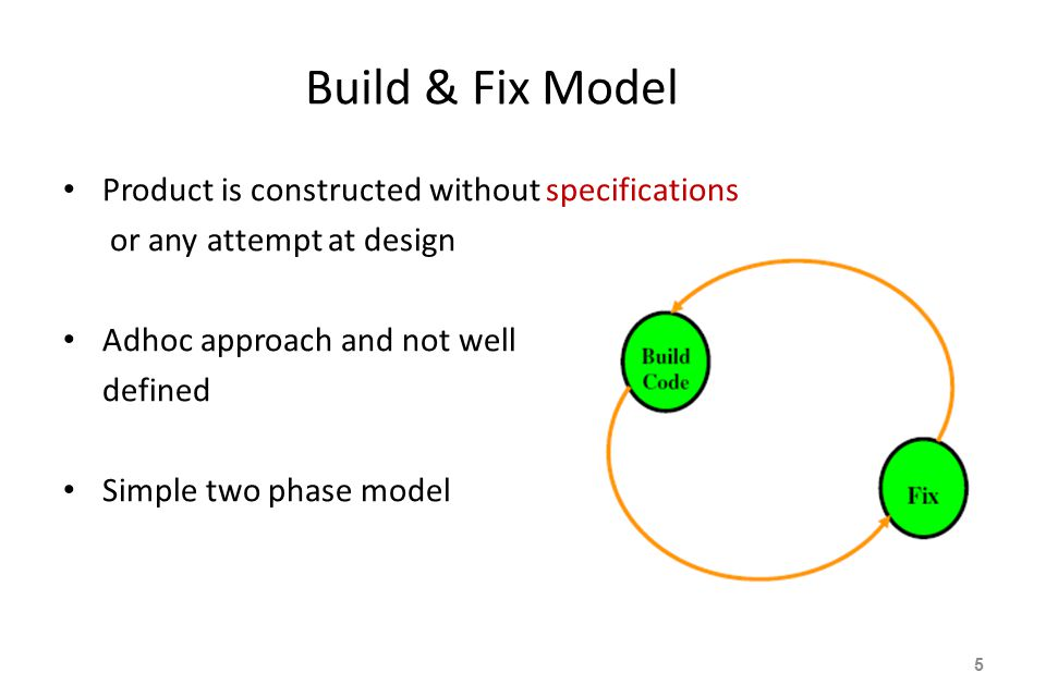 Build & Fix Model Product is constructed without specifications or any attempt at design Adhoc approach and not well defined Simple two phase model 5