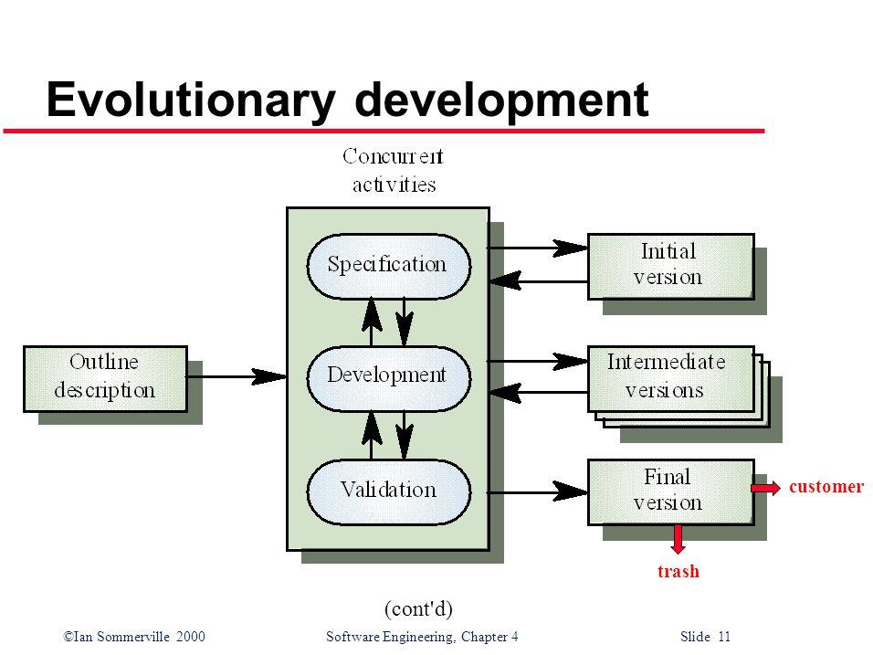 ©Ian Sommerville 2000 Software Engineering, Chapter 4 Slide 11 Evolutionary development customer trash (cont d)