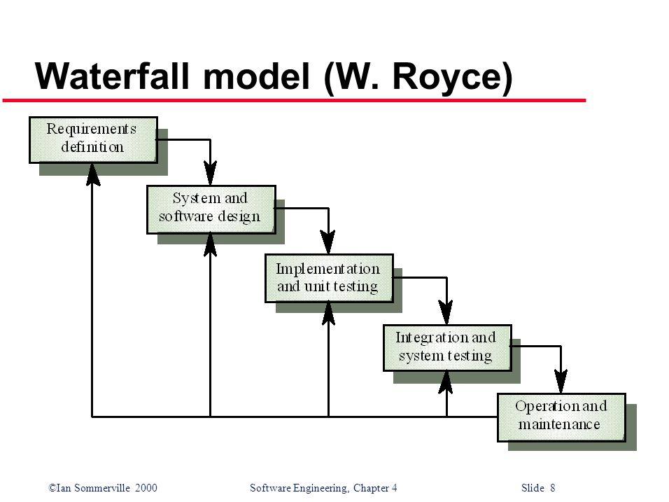 ©Ian Sommerville 2000 Software Engineering, Chapter 4 Slide 8 Waterfall model (W. Royce)