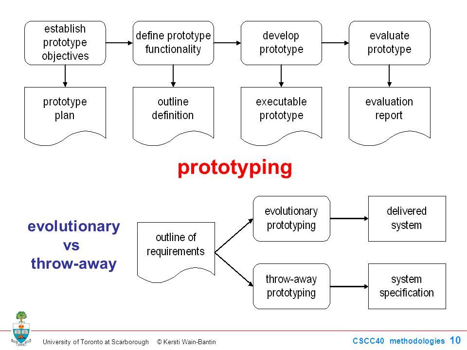 University of Toronto at Scarborough © Kersti Wain-Bantin CSCC40 methodologies 10 prototyping evolutionary vs throw-away