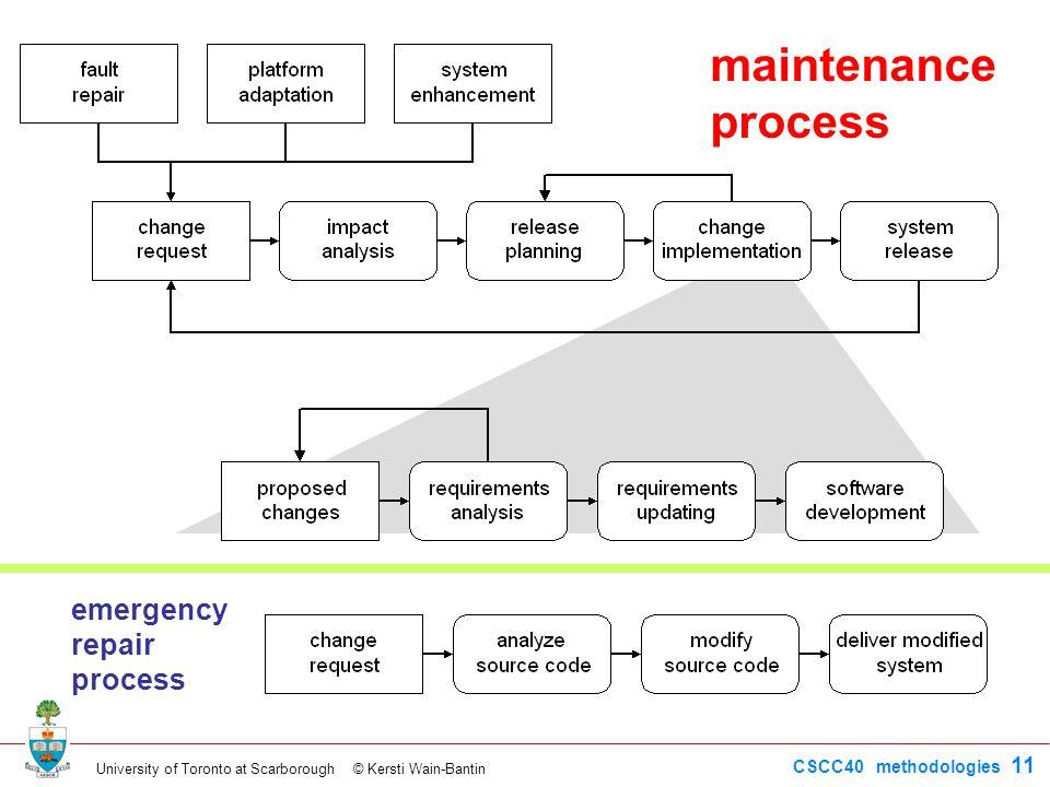 University of Toronto at Scarborough © Kersti Wain-Bantin CSCC40 methodologies 11 emergency repair process maintenance process
