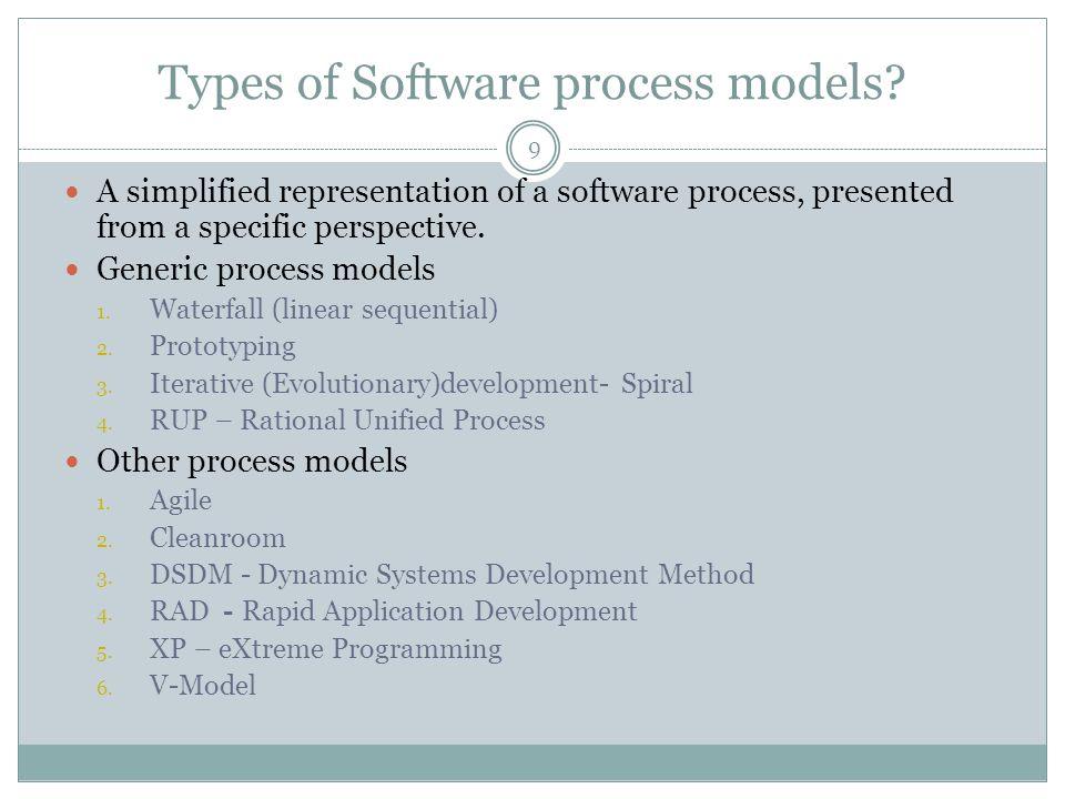 Waterfall Model of SDLC