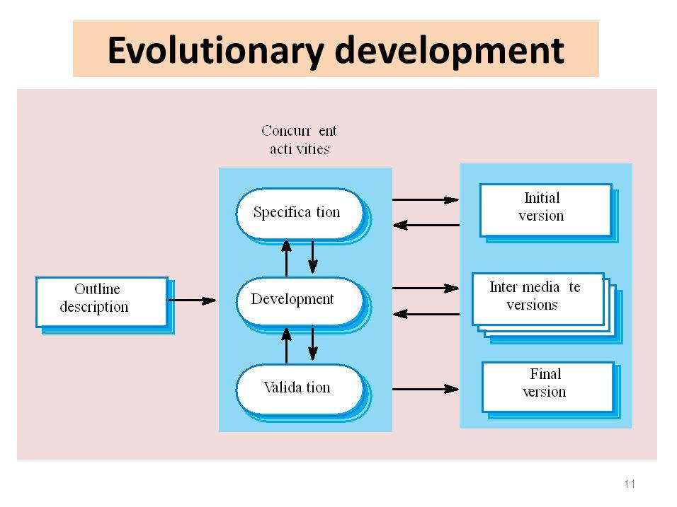 Evolutionary development 11