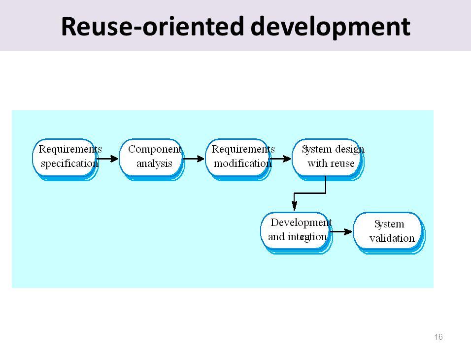 Reuse-oriented development 16