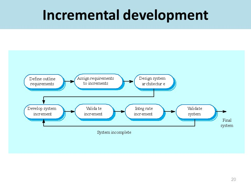 Incremental development 20