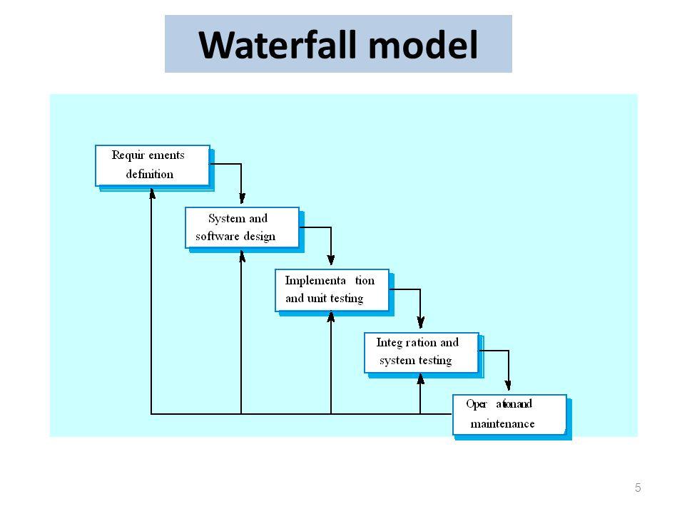Waterfall model 5