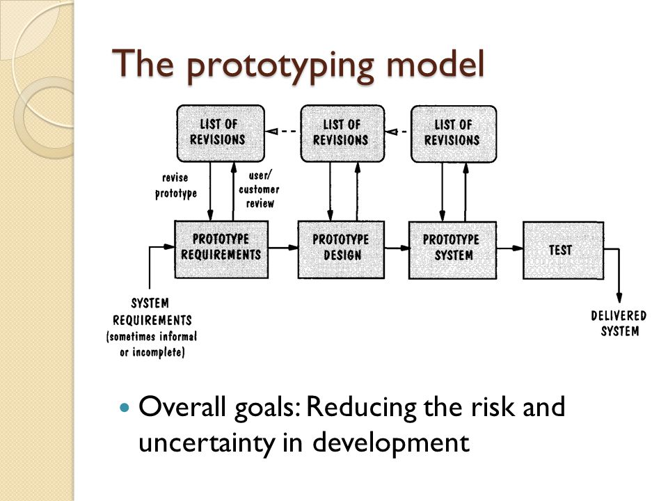 The prototyping model Overall goals: Reducing the risk and uncertainty in development