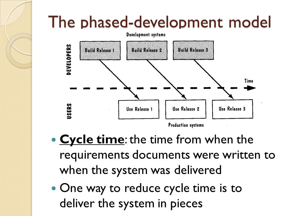 The phased-development model Cycle time: the time from when the requirements documents were written to when the system was delivered One way to reduce cycle time is to deliver the system in pieces