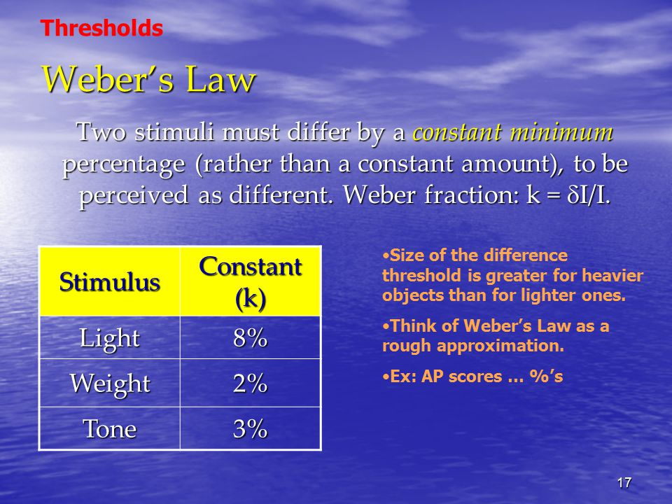 17 Weber's Law Two stimuli must differ by a constant minimum percentage (rather than a constant amount), to be perceived as different.