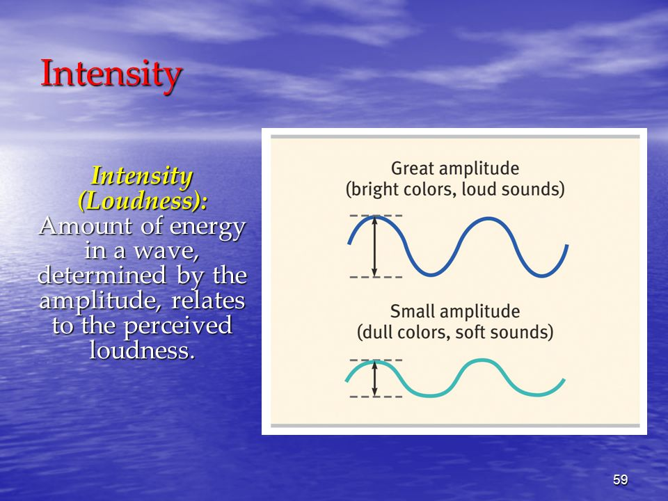 59 Intensity Intensity (Loudness): Amount of energy in a wave, determined by the amplitude, relates to the perceived loudness.