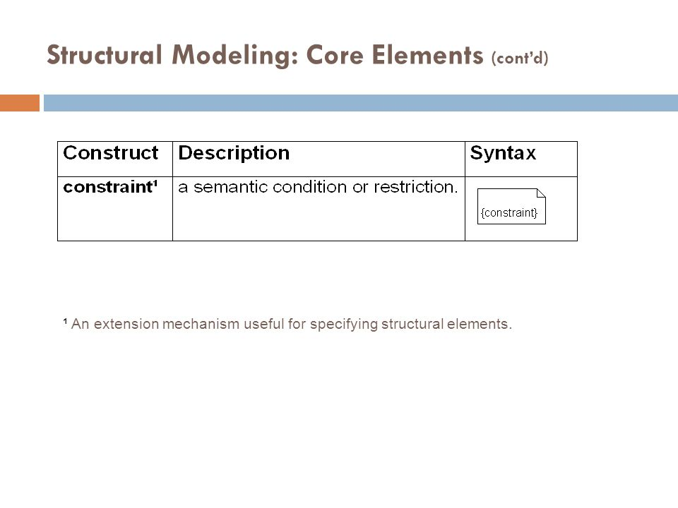 Structural Modeling: Core Elements (cont'd) 22 ¹ An extension mechanism useful for specifying structural elements.
