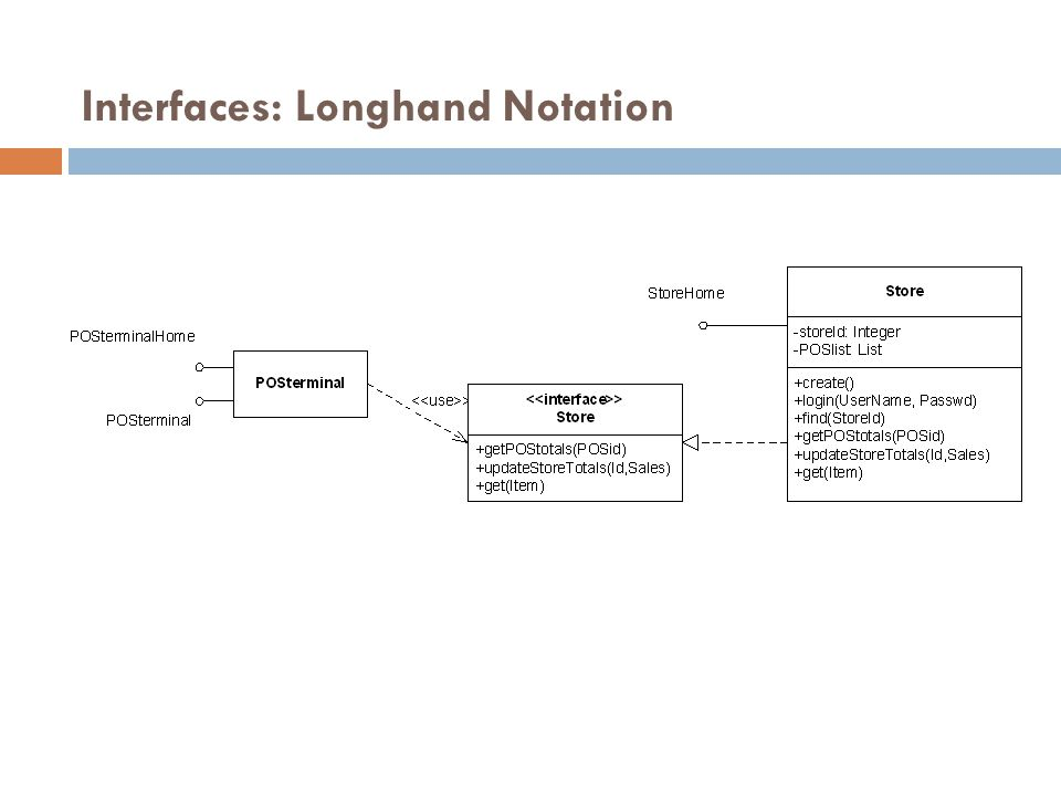 Interfaces: Longhand Notation 32