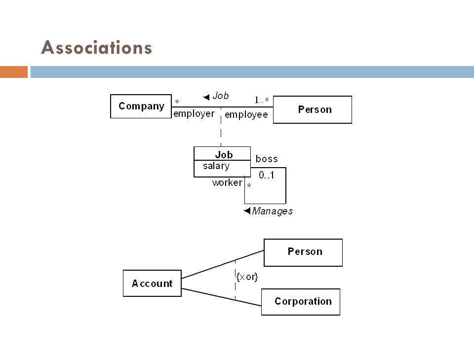 Associations 33