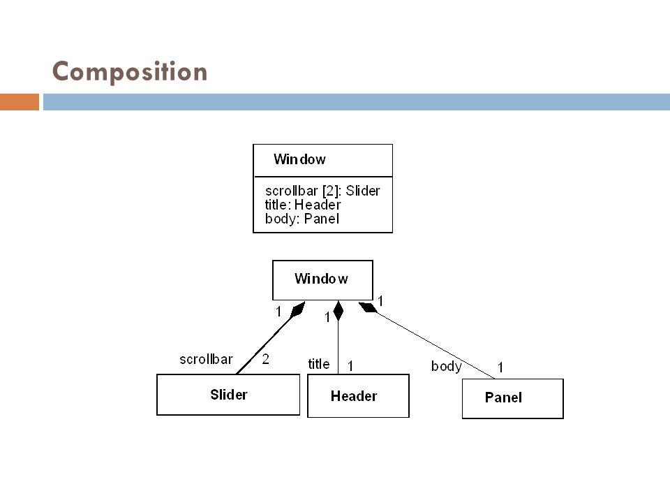 Composition 34