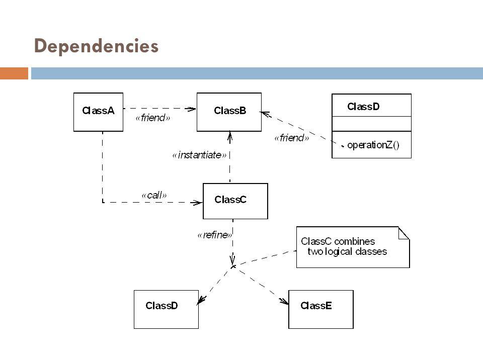 Dependencies 36
