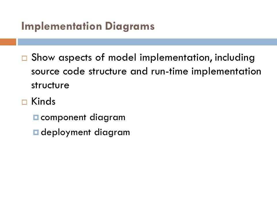 Implementation Diagrams  Show aspects of model implementation, including source code structure and run-time implementation structure  Kinds  component diagram  deployment diagram