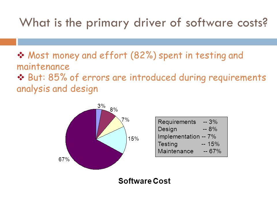 What is the primary driver of software costs.