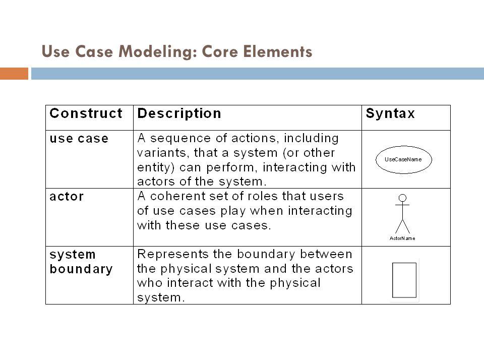 Use Case Modeling: Core Elements 46