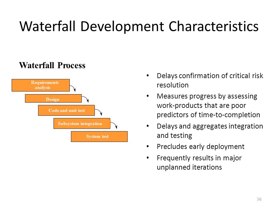 Waterfall Development Characteristics Delays confirmation of critical risk resolution Measures progress by assessing work-products that are poor predi