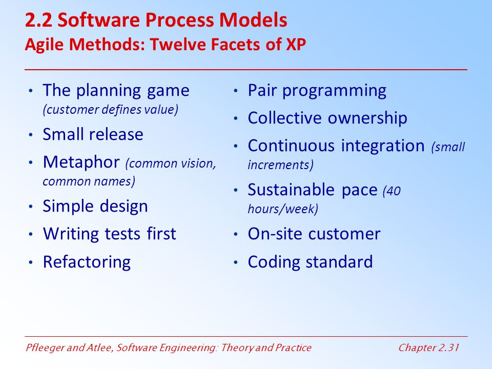 Pfleeger and Atlee, Software Engineering: Theory and PracticeChapter 2.31 2.2 Software Process Models Agile Methods: Twelve Facets of XP The planning