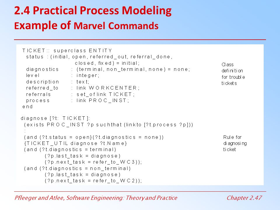 Pfleeger and Atlee, Software Engineering: Theory and PracticeChapter 2.47 2.4 Practical Process Modeling E xample of Marvel Commands