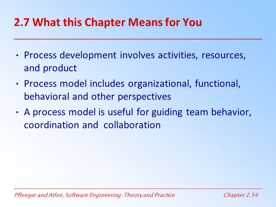 Pfleeger and Atlee, Software Engineering: Theory and PracticeChapter 2.54 2.7 What this Chapter Means for You Process development involves activities,