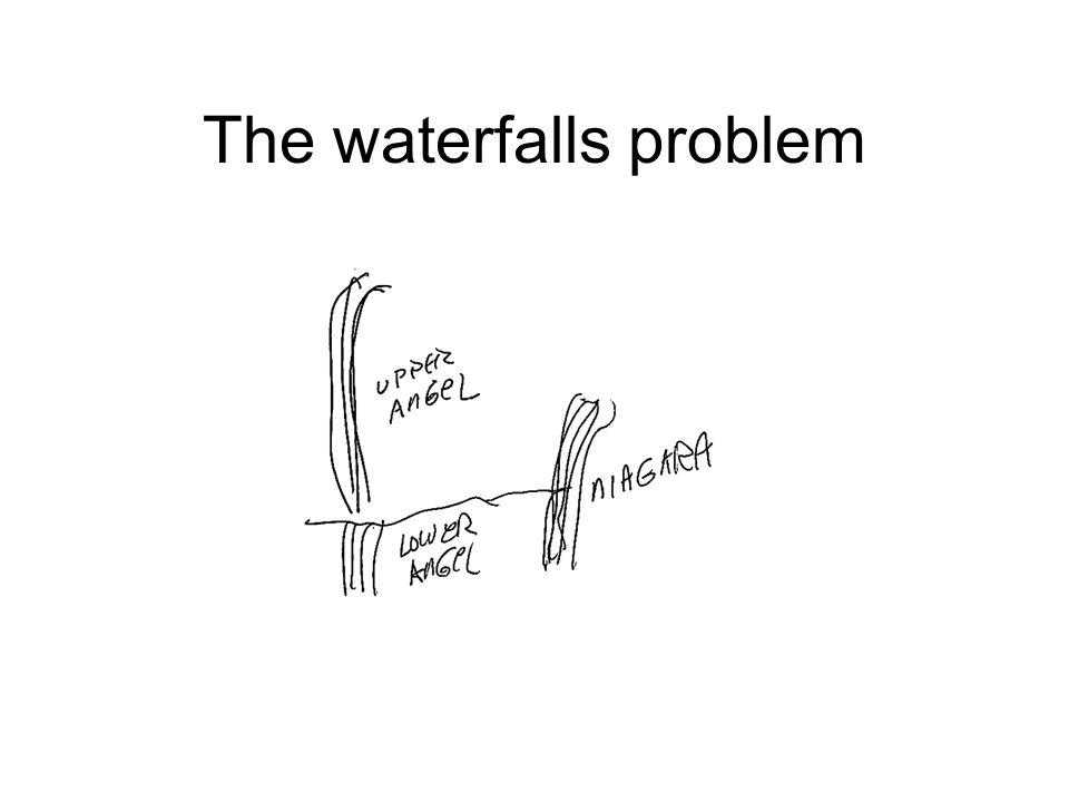 The waterfalls problem