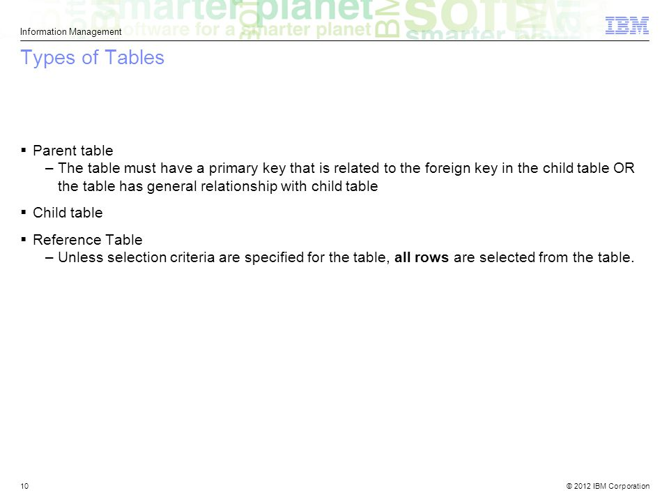 © 2012 IBM Corporation Information Management 10 Types of Tables  Parent table –The table must have a primary key that is related to the foreign key in the child table OR the table has general relationship with child table  Child table  Reference Table –Unless selection criteria are specified for the table, all rows are selected from the table.